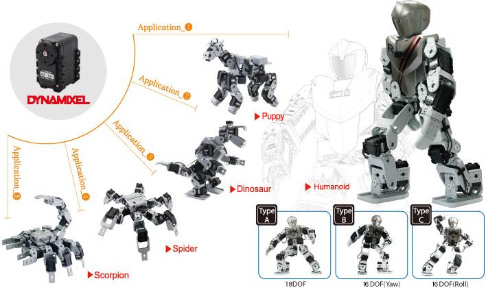 Набор Robotis Bioloid Premium