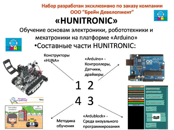 Набор для сборки роботов HUNITRONIC