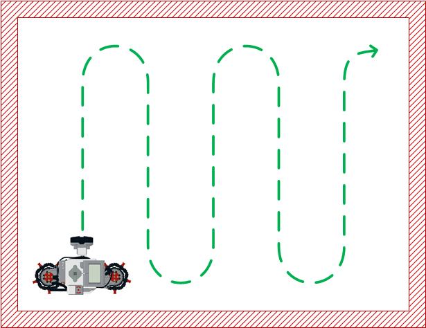 Схема движения робота мойщика
